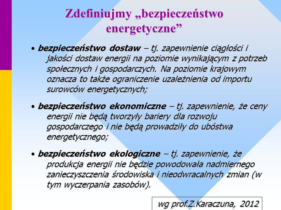 BILANS ENERGII PIERWOTNEJ POLSKI w 2011 r.Gospodarka paliwowo-energetyczna w latach 2010, 2011.