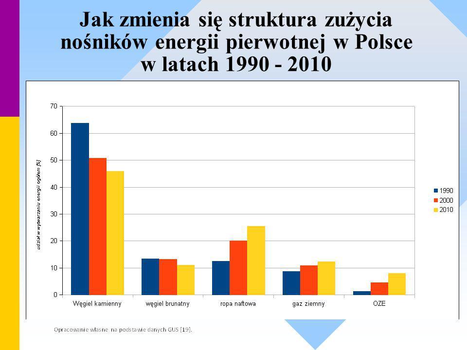Annual report 2012; Facts and Trends 2011/2012-Verein der Kohlenimpoteure Światowy handel węglem kamiennym