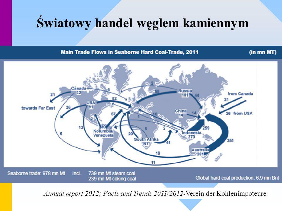 W latach 1990 – 2011 wydobyto w Polsce 2.365 mln Mg węgla kamiennego a ubytek w geologicznych zasobach bilansowych wyniósł 17.000 mln Mg.