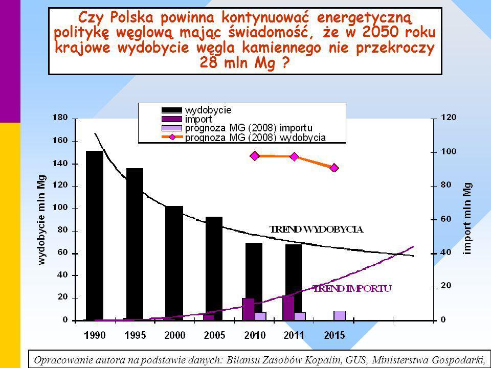 Czy Polska powinna kontynuować energetyczną politykę węglową mając świadomość, że w 2050 roku krajowe wydobycie węgla kamiennego nie przekroczy 28 mln