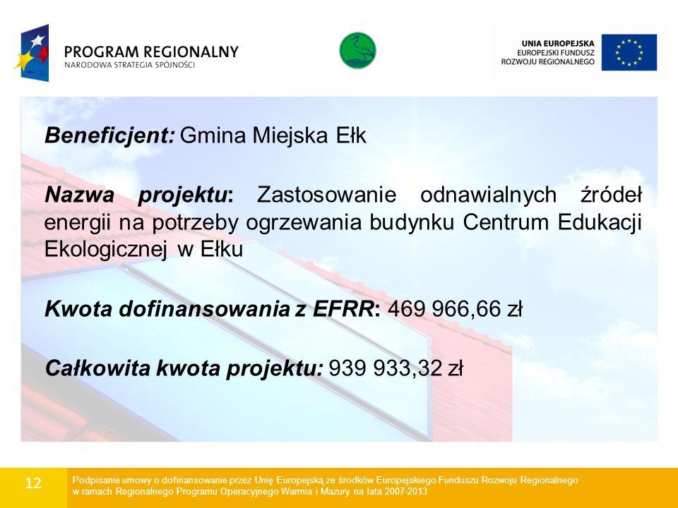 12 Beneficjent: Gmina Miejska Ełk Nazwa projektu: Zastosowanie odnawialnych źródeł energii na potrzeby ogrzewania budynku Centrum Edukacji Ekologiczne
