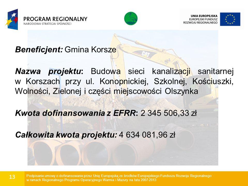 13 Beneficjent: Gmina Korsze Nazwa projektu: Budowa sieci kanalizacji sanitarnej w Korszach przy ul. Konopnickiej, Szkolnej, Kościuszki, Wolności, Zie