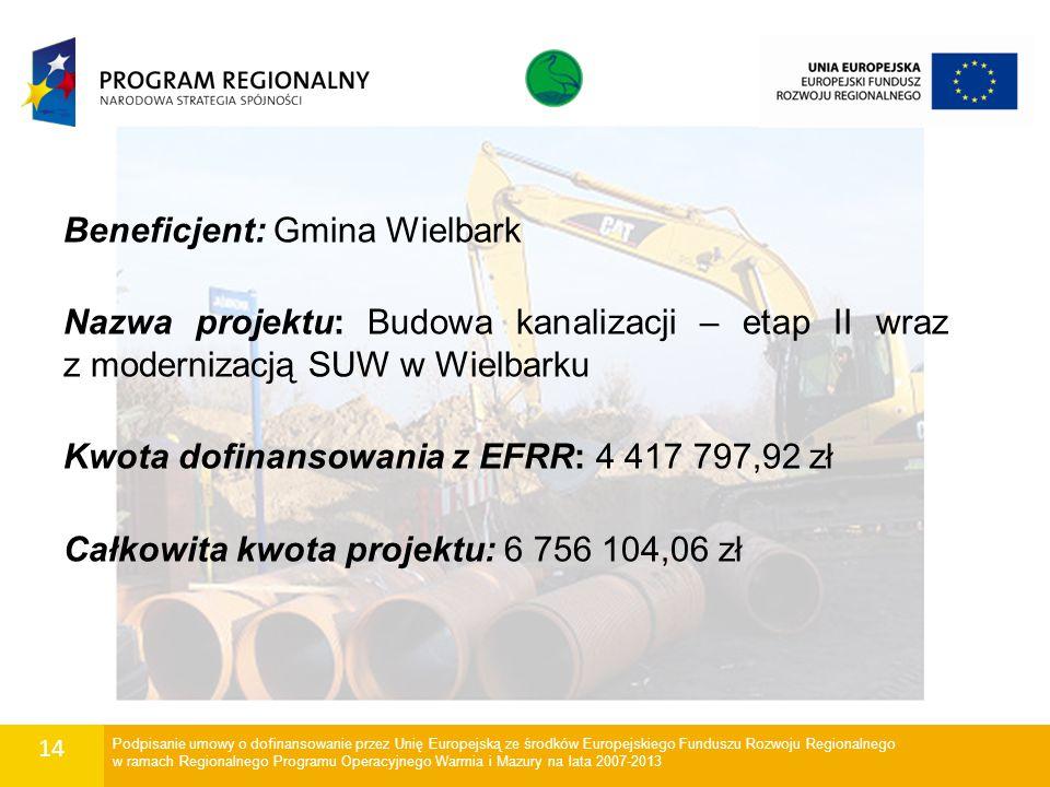 14 Beneficjent: Gmina Wielbark Nazwa projektu: Budowa kanalizacji – etap II wraz z modernizacją SUW w Wielbarku Kwota dofinansowania z EFRR: 4 417 797
