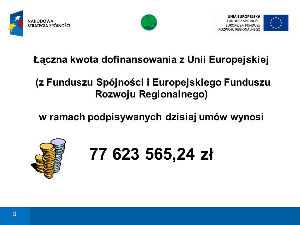 Łączna kwota dofinansowania z Unii Europejskiej (z Funduszu Spójności i Europejskiego Funduszu Rozwoju Regionalnego) w ramach podpisywanych dzisiaj um