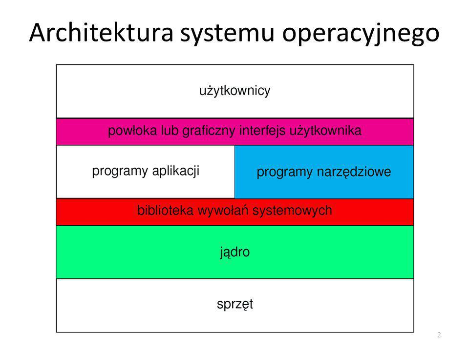 Warstwy Unixa z punktu widzenia użytkownika 13 Aplikacje – tysiące programów, obsługiwanych bądź z linii poleceń, bądź przez środowisko graficzne.
