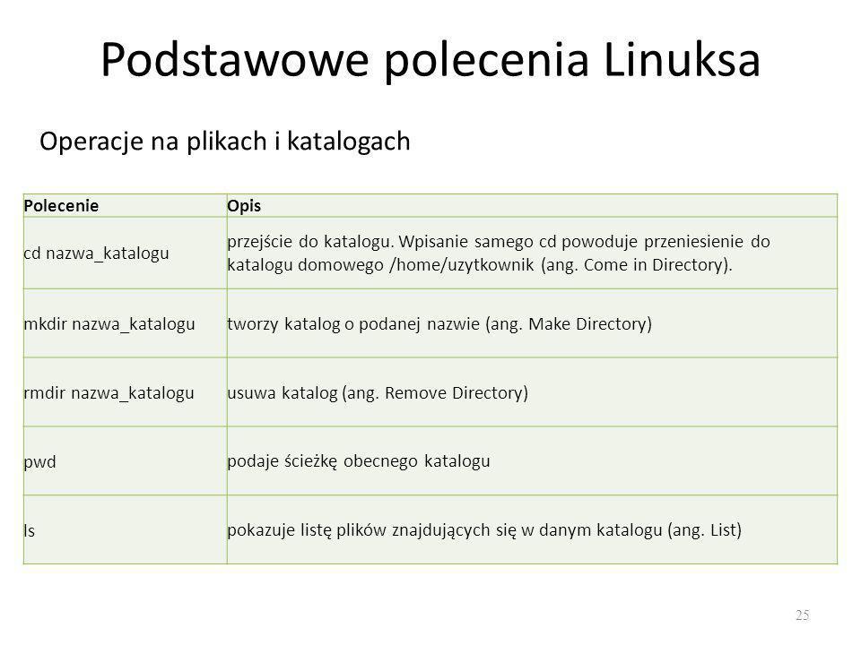 Podstawowe polecenia Linuksa 25 Operacje na plikach i katalogach PolecenieOpis cd nazwa_katalogu przejście do katalogu.