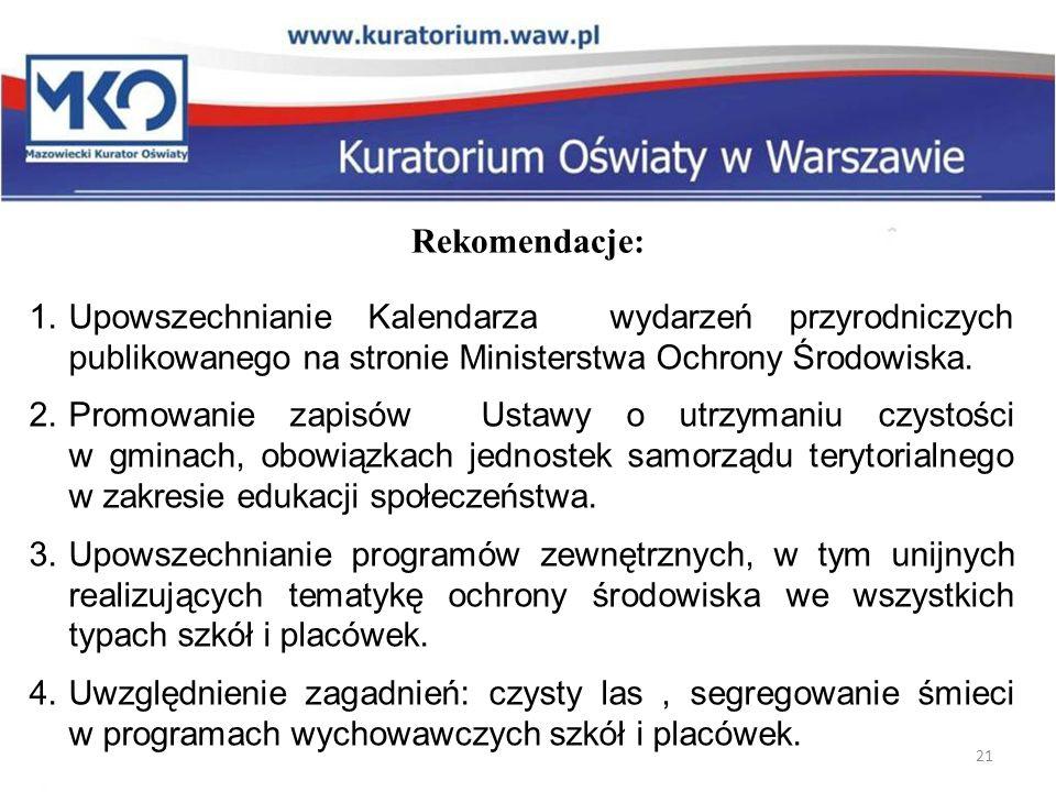 21 1.Upowszechnianie Kalendarza wydarzeń przyrodniczych publikowanego na stronie Ministerstwa Ochrony Środowiska.