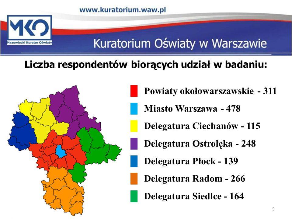 5 █ Powiaty okołowarszawskie - 311 █ Miasto Warszawa - 478 █ Delegatura Ciechanów - 115 █ Delegatura Ostrołęka - 248 █ Delegatura Płock - 139 █ Delega