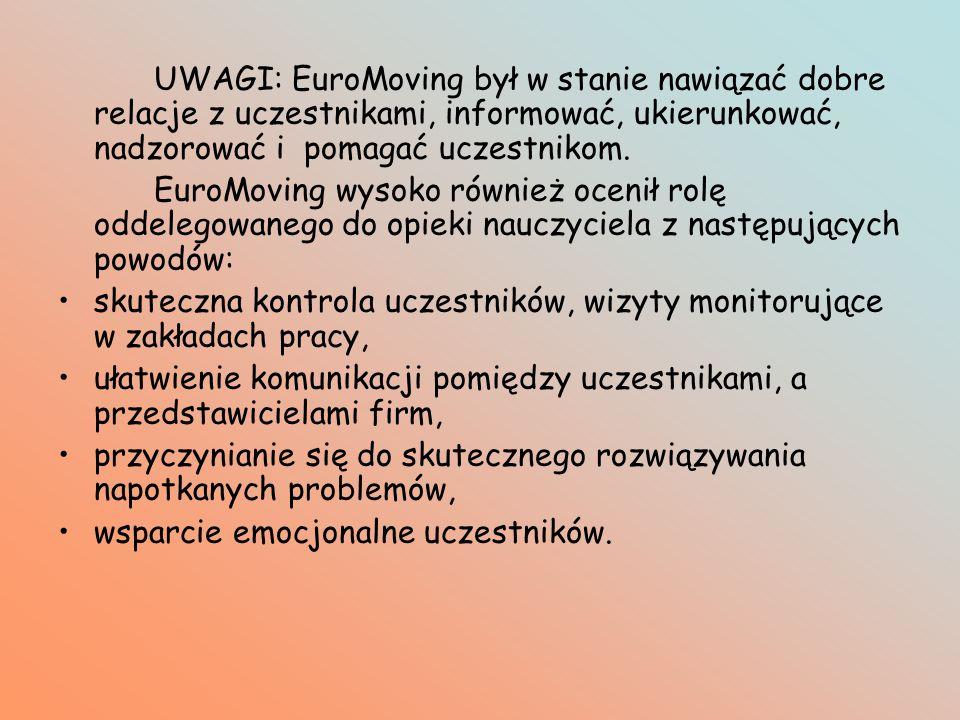 UWAGI: EuroMoving był w stanie nawiązać dobre relacje z uczestnikami, informować, ukierunkować, nadzorować i pomagać uczestnikom.