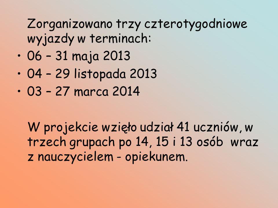 Zorganizowano trzy czterotygodniowe wyjazdy w terminach: 06 – 31 maja 2013 04 – 29 listopada 2013 03 – 27 marca 2014 W projekcie wzięło udział 41 uczniów, w trzech grupach po 14, 15 i 13 osób wraz z nauczycielem - opiekunem.
