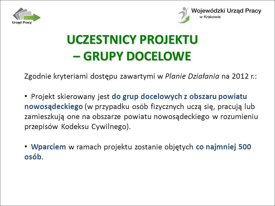 Zgodnie kryteriami dostępu zawartymi w Planie Działania na 2012 r.: Projekt skierowany jest do grup docelowych z obszaru powiatu nowosądeckiego (w przypadku osób fizycznych uczą się, pracują lub zamieszkują one na obszarze powiatu nowosądeckiego w rozumieniu przepisów Kodeksu Cywilnego).