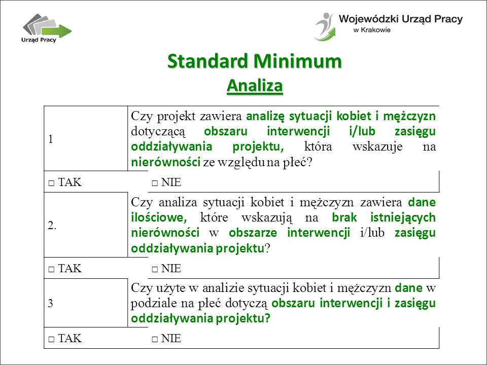 Standard Minimum Analiza 1 Czy projekt zawiera analizę sytuacji kobiet i mężczyzn dotyczącą obszaru interwencji i/lub zasięgu oddziaływania projektu, która wskazuje na nierówności ze względu na płeć.