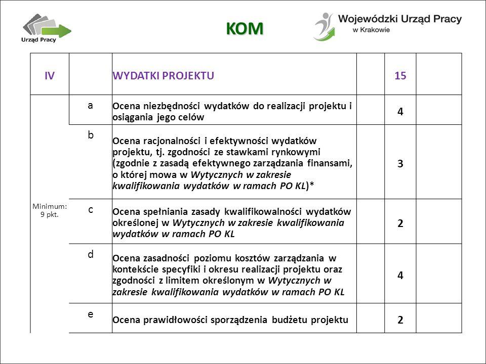 KOM IVWYDATKI PROJEKTU15 Minimum: 9 pkt. a Ocena niezbędności wydatków do realizacji projektu i osiągania jego celów 4 b Ocena racjonalności i efektyw