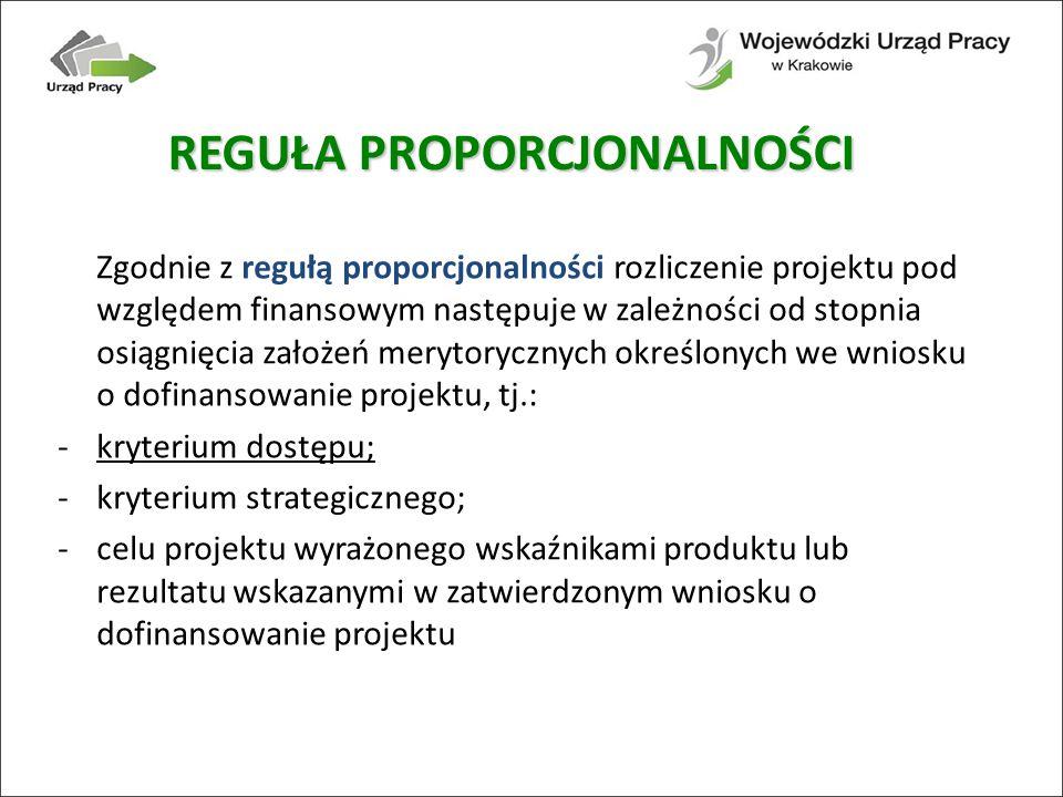 REGUŁA PROPORCJONALNOŚCI Zgodnie z regułą proporcjonalności rozliczenie projektu pod względem finansowym następuje w zależności od stopnia osiągnięcia założeń merytorycznych określonych we wniosku o dofinansowanie projektu, tj.: -kryterium dostępu; -kryterium strategicznego; -celu projektu wyrażonego wskaźnikami produktu lub rezultatu wskazanymi w zatwierdzonym wniosku o dofinansowanie projektu