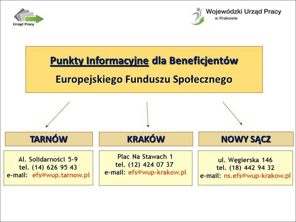 Punkty Informacyjne dla Beneficjentów Europejskiego Funduszu Społecznego Plac Na Stawach 1 tel.