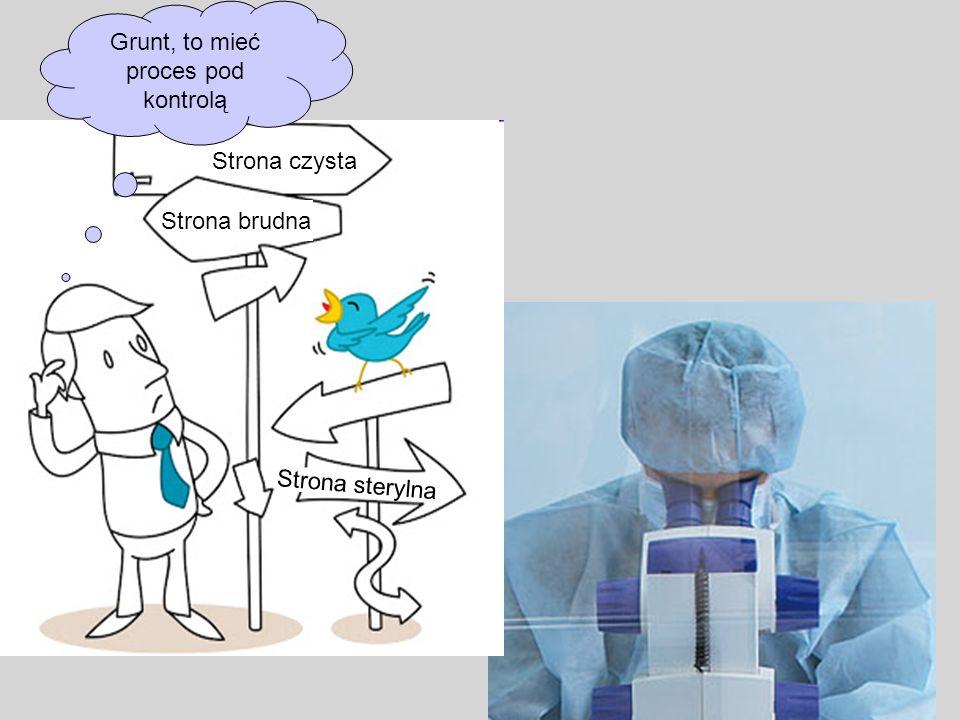 Grunt, to mieć proces pod kontrolą Strona czysta Strona brudna Strona sterylna