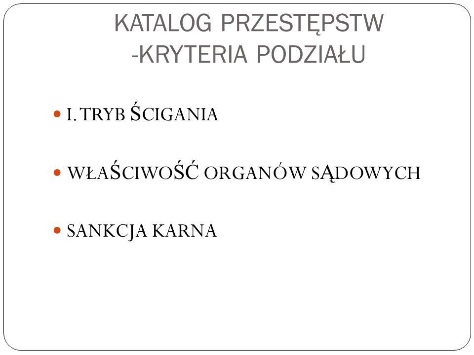 PRZYKŁADY KODEKS KARZ Ą CY 1818: Art.16. O złym zamiarze.