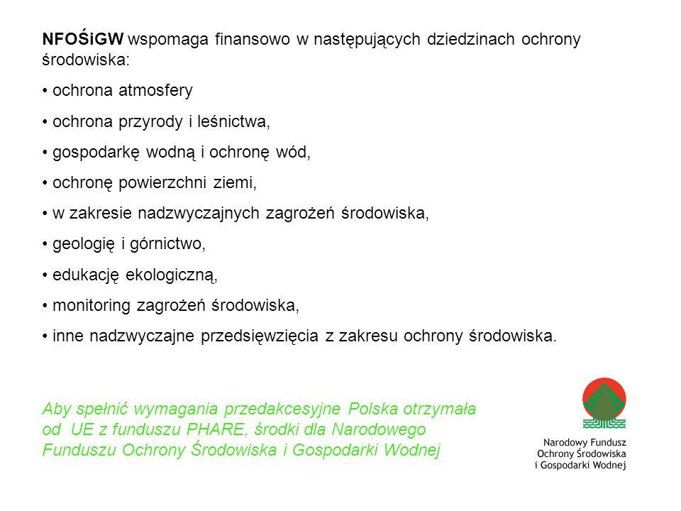 Aby spełnić wymagania przedakcesyjne Polska otrzymała od UE z funduszu PHARE, środki dla Narodowego Funduszu Ochrony Środowiska i Gospodarki Wodnej NFOŚiGW wspomaga finansowo w następujących dziedzinach ochrony środowiska: ochrona atmosfery ochrona przyrody i leśnictwa, gospodarkę wodną i ochronę wód, ochronę powierzchni ziemi, w zakresie nadzwyczajnych zagrożeń środowiska, geologię i górnictwo, edukację ekologiczną, monitoring zagrożeń środowiska, inne nadzwyczajne przedsięwzięcia z zakresu ochrony środowiska.