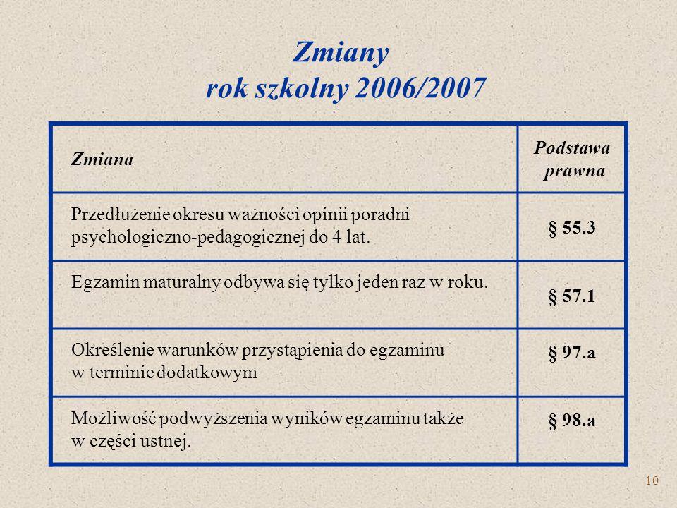 10 Zmiana Podstawa prawna Przedłużenie okresu ważności opinii poradni psychologiczno-pedagogicznej do 4 lat.