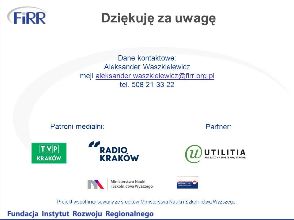 Dziękuję za uwagę Dane kontaktowe: Aleksander Waszkielewicz mejl aleksander.waszkielewicz@firr.org.pl tel.