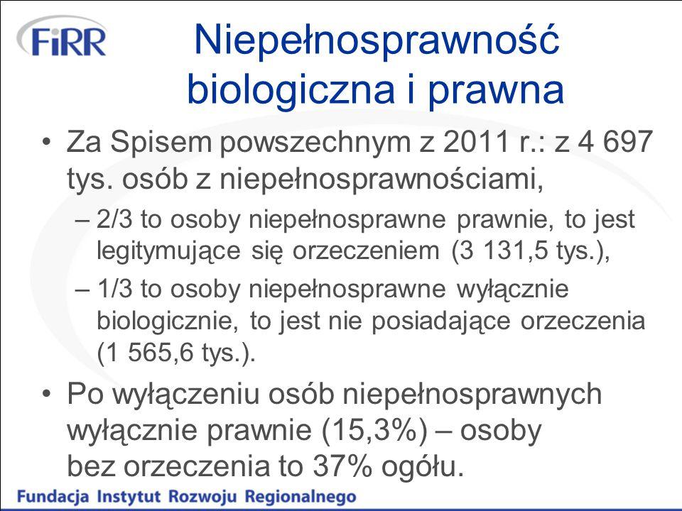 Niepełnosprawność biologiczna i prawna Za Spisem powszechnym z 2011 r.: z 4 697 tys.