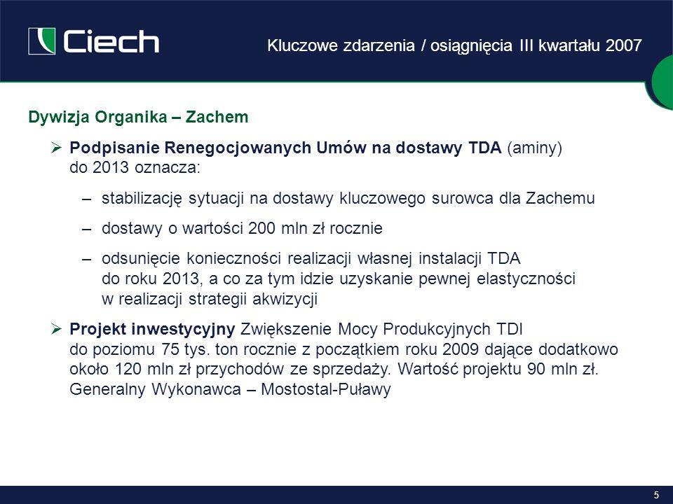 5 Kluczowe zdarzenia / osiągnięcia III kwartału 2007 Dywizja Organika – Zachem  Podpisanie Renegocjowanych Umów na dostawy TDA (aminy) do 2013 oznacza: –stabilizację sytuacji na dostawy kluczowego surowca dla Zachemu –dostawy o wartości 200 mln zł rocznie –odsunięcie konieczności realizacji własnej instalacji TDA do roku 2013, a co za tym idzie uzyskanie pewnej elastyczności w realizacji strategii akwizycji  Projekt inwestycyjny Zwiększenie Mocy Produkcyjnych TDI do poziomu 75 tys.