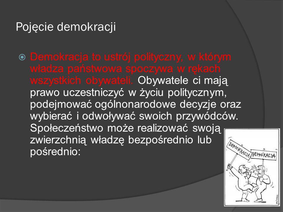 Pojęcie demokracji  Demokracja bezpośrednia - wszyscy członkowie danej społeczności osobiście uczestniczą w podejmowaniu decyzji politycznych.