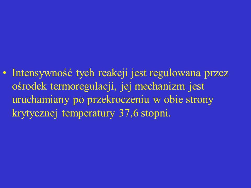 Intensywność tych reakcji jest regulowana przez ośrodek termoregulacji, jej mechanizm jest uruchamiany po przekroczeniu w obie strony krytycznej tempe