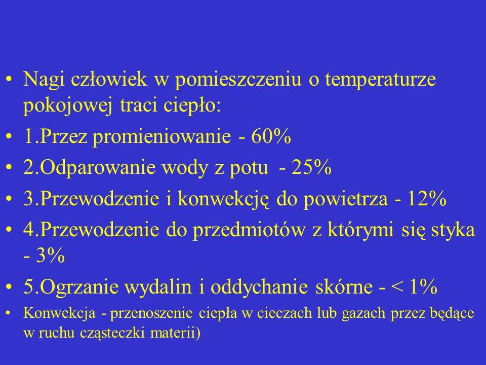 Nagi człowiek w pomieszczeniu o temperaturze pokojowej traci ciepło: 1.Przez promieniowanie - 60% 2.Odparowanie wody z potu - 25% 3.Przewodzenie i kon