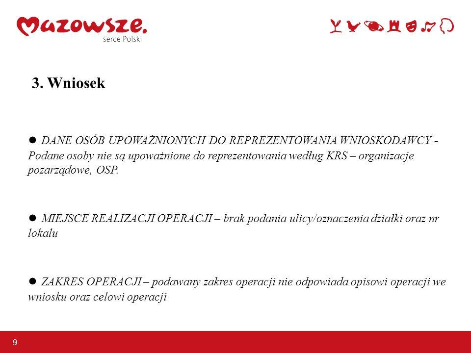3. Wniosek ● DANE OSÓB UPOWAŻNIONYCH DO REPREZENTOWANIA WNIOSKODAWCY - Podane osoby nie są upoważnione do reprezentowania według KRS – organizacje poz