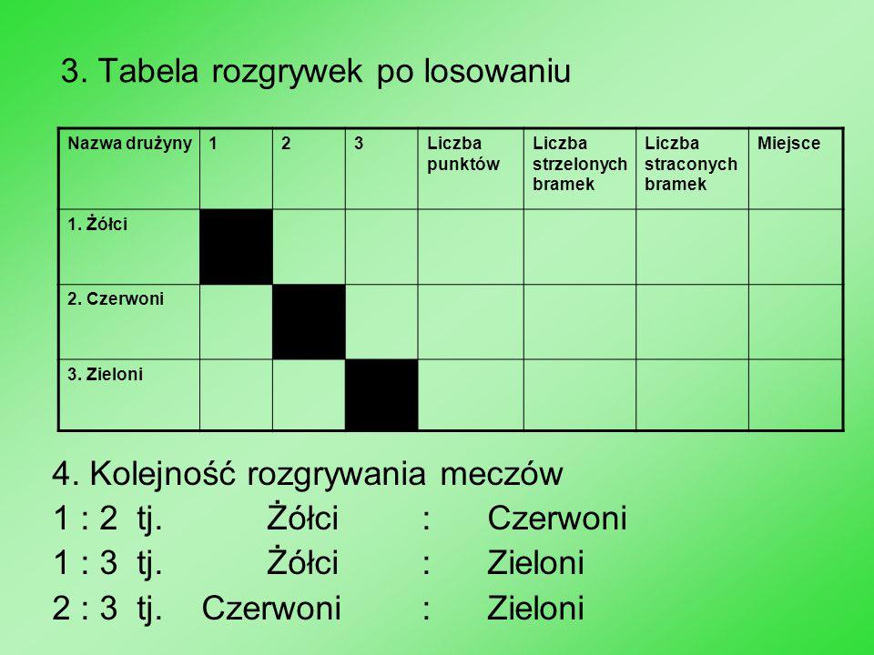 5.Zbiórka drużyn w szeregu.