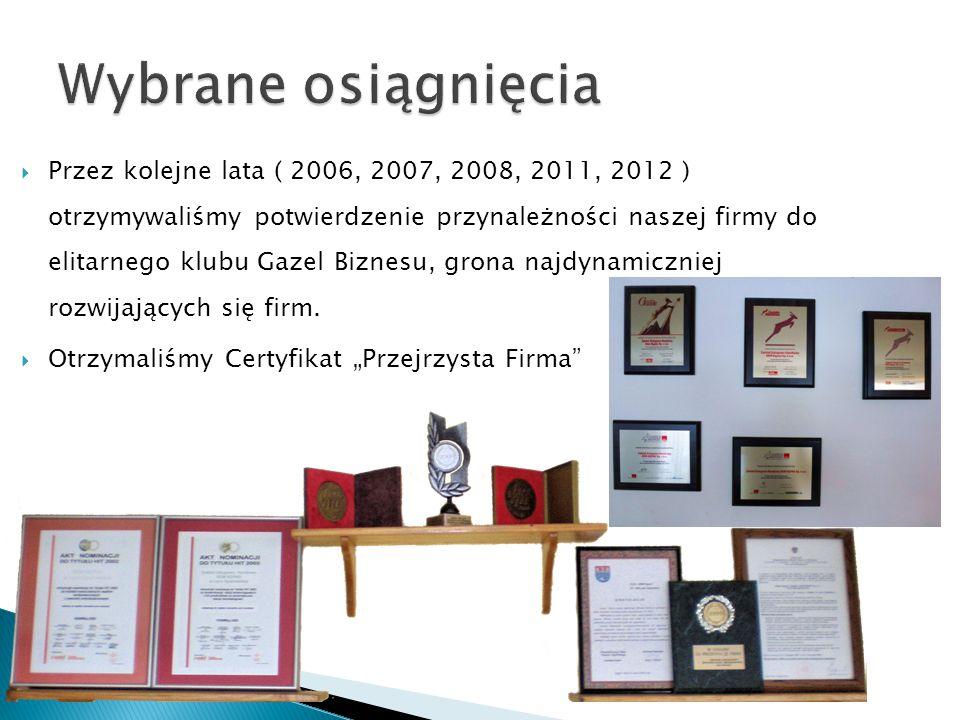  Przez kolejne lata ( 2006, 2007, 2008, 2011, 2012 ) otrzymywaliśmy potwierdzenie przynależności naszej firmy do elitarnego klubu Gazel Biznesu, grona najdynamiczniej rozwijających się firm.