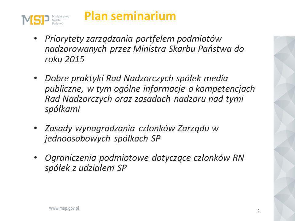 Plan seminarium Priorytety zarządzania portfelem podmiotów nadzorowanych przez Ministra Skarbu Państwa do roku 2015 Dobre praktyki Rad Nadzorczych spó