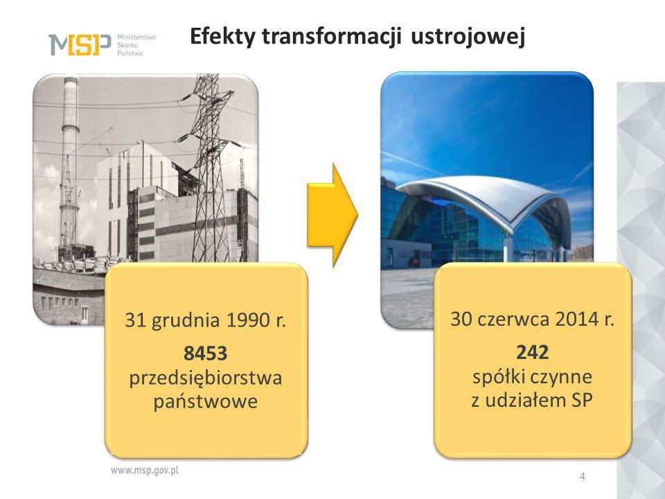 Efekty transformacji ustrojowej 4 31 grudnia 1990 r. 8453 przedsiębiorstwa państwowe 30 czerwca 2014 r. 242 spółki czynne z udziałem SP
