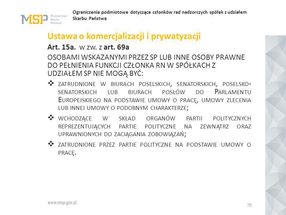 Ograniczenia podmiotowe dotyczące członków rad nadzorczych spółek z udziałem Skarbu Państwa Ustawa o komercjalizacji i prywatyzacji Art. 15a. w zw. z