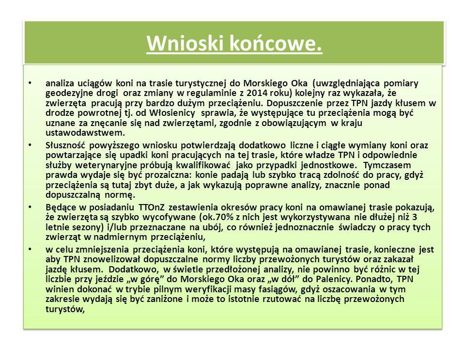 Wnioski końcowe. analiza uciągów koni na trasie turystycznej do Morskiego Oka (uwzględniająca pomiary geodezyjne drogi oraz zmiany w regulaminie z 201