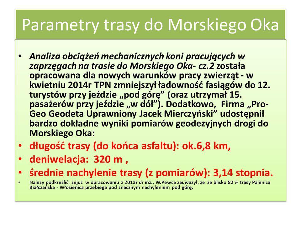 Parametry trasy do Morskiego Oka Analiza obciążeń mechanicznych koni pracujących w zaprzęgach na trasie do Morskiego Oka- cz.2 została opracowana dla
