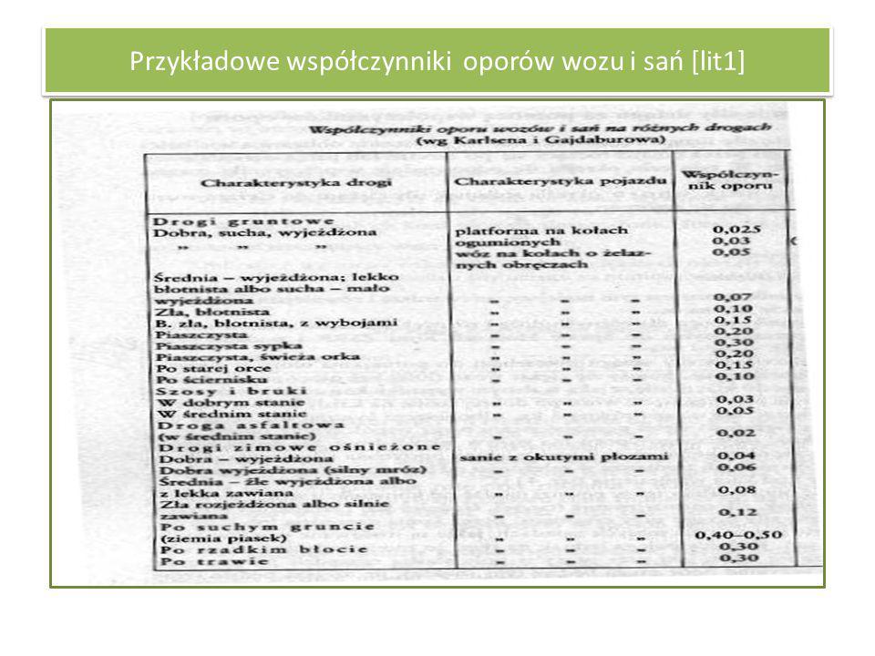 Przykładowe współczynniki oporów wozu i sań [lit1]