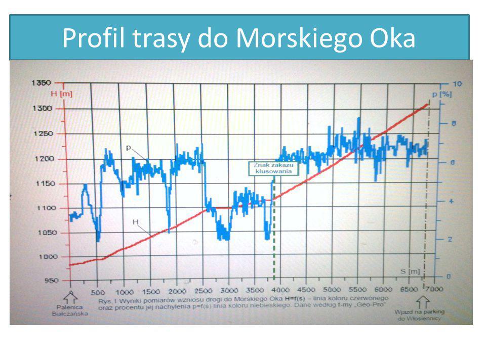 """A oto dowody na szybką utratę """"zdolności do pracy i ubój koni-dane uzyskane przez posła P.Sajaka z PZHK."""