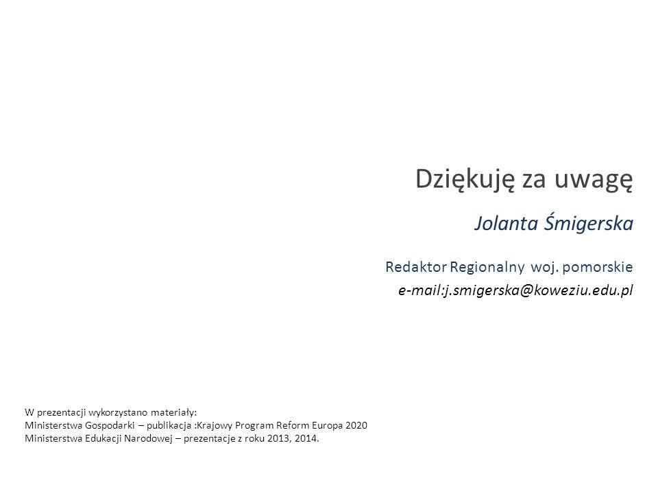 Dziękuję za uwagę Jolanta Śmigerska Redaktor Regionalny woj.