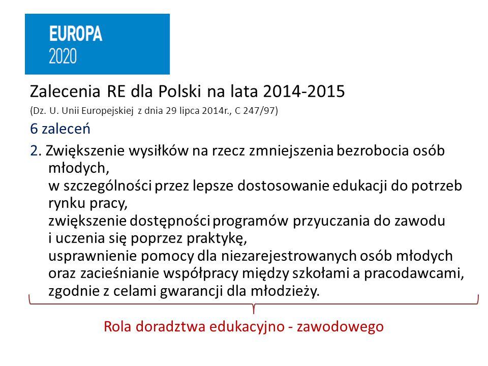 Zalecenia RE dla Polski na lata 2014-2015 (Dz.U.