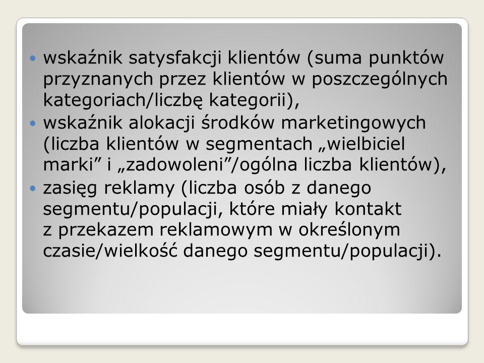 wskaźnik satysfakcji klientów (suma punktów przyznanych przez klientów w poszczególnych kategoriach/liczbę kategorii), wskaźnik alokacji środków marke