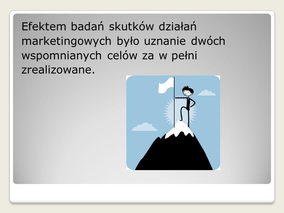 Efektem badań skutków działań marketingowych było uznanie dwóch wspomnianych celów za w pełni zrealizowane.