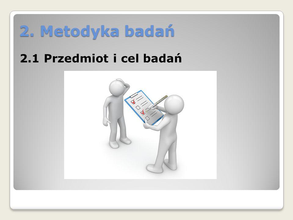 2. Metodyka badań 2.1 Przedmiot i cel badań