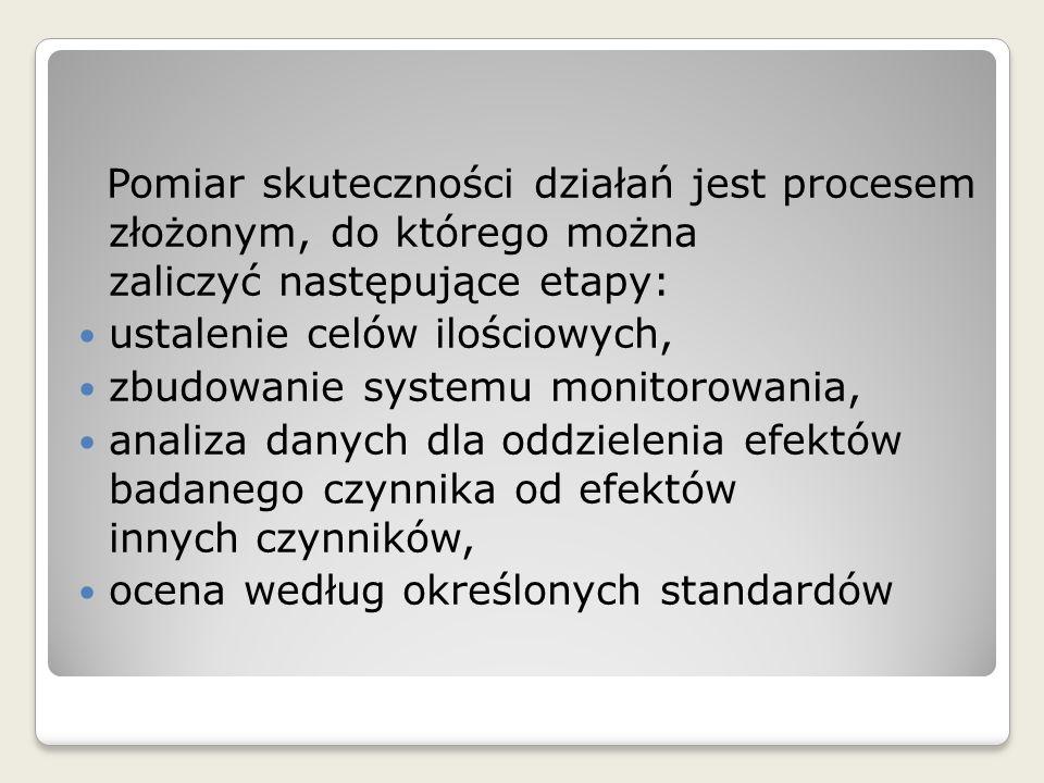Pomiar skuteczności działań jest procesem złożonym, do którego można zaliczyć następujące etapy: ustalenie celów ilościowych, zbudowanie systemu monit