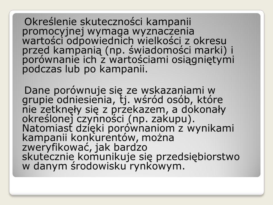Skutkiem drugiego natomiast: setki tysięcy spontanicznie wywieszonych billboardów z rozdanych flag kibica w całej Polsce.