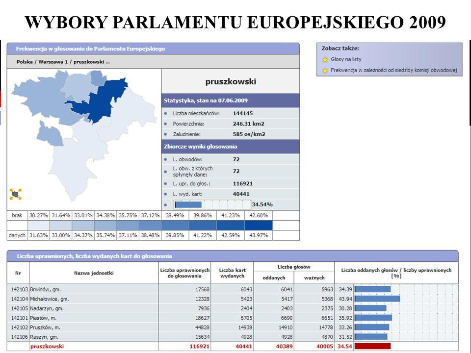 WYBORY PARLAMENTU EUROPEJSKIEGO 2009