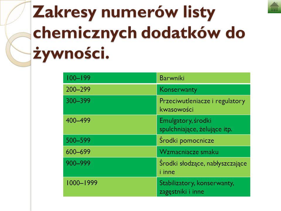 Zakresy numerów listy chemicznych dodatków do żywności. 100–199Barwniki 200–299Konserwanty 300–399Przeciwutleniacze i regulatory kwasowości 400–499Emu