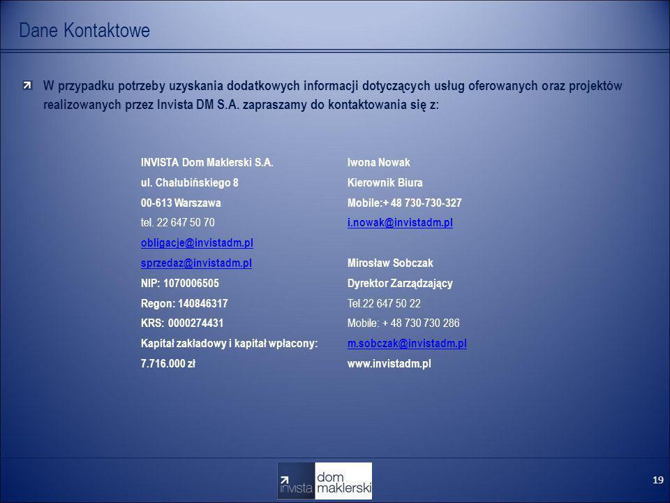 19 Dane Kontaktowe W przypadku potrzeby uzyskania dodatkowych informacji dotyczących usług oferowanych oraz projektów realizowanych przez Invista DM S
