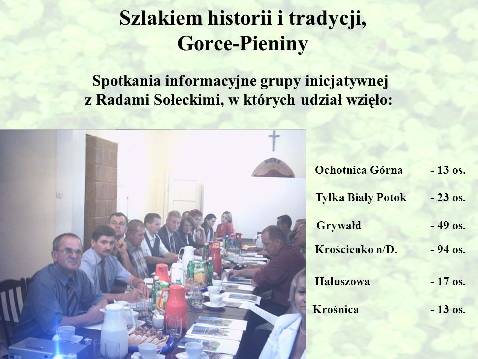 Szlakiem historii i tradycji, Gorce-Pieniny Spotkania informacyjne grupy inicjatywnej z Radami Sołeckimi, w których udział wzięło: Ochotnica Górna - 1